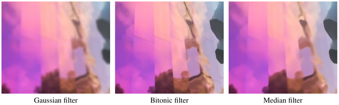 Example of bitonic filter